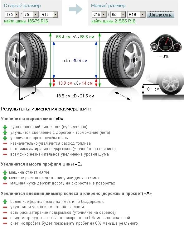 какой размер колес на ниву лучше